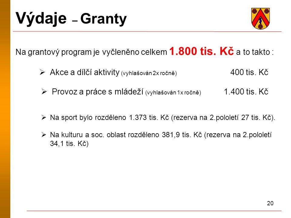 20 Výdaje – Granty Na grantový program je vyčleněno celkem 1.800 tis. Kč a to takto :  Akce a dílčí aktivity (vyhlašován 2x ročně) 400 tis. Kč  Prov