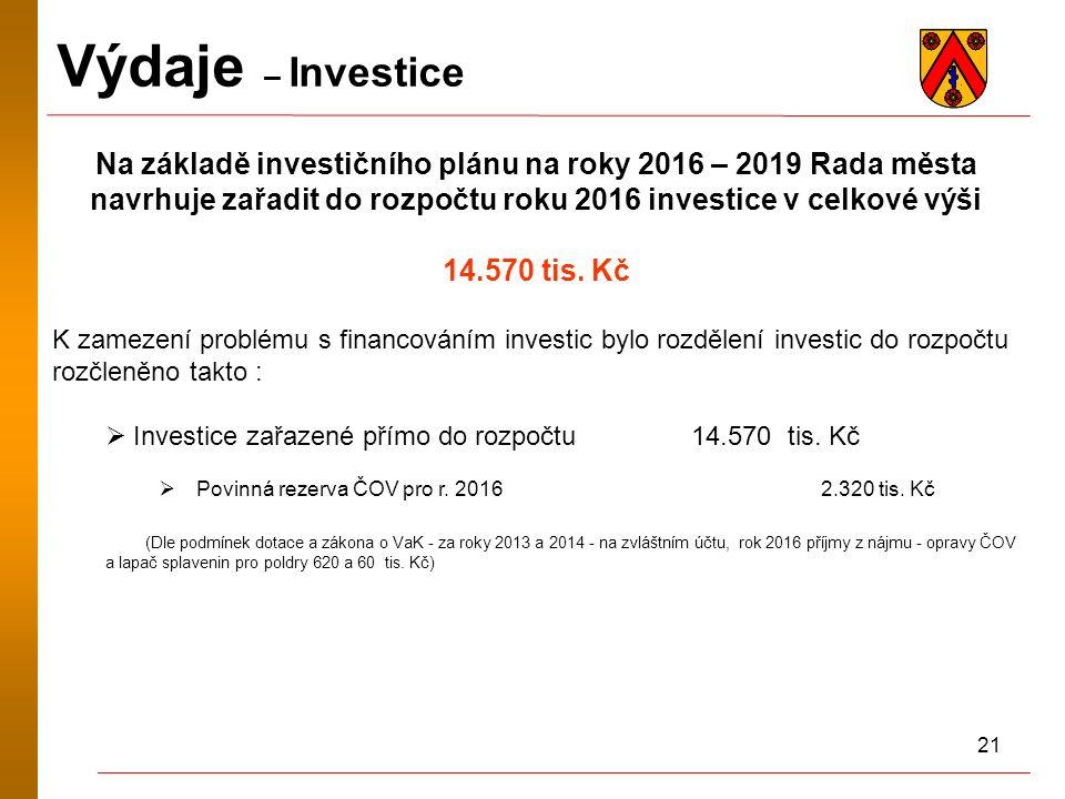 21 Výdaje – Investice Na základě investičního plánu na roky 2016 – 2019 Rada města navrhuje zařadit do rozpočtu roku 2016 investice v celkové výši 14.570 tis.
