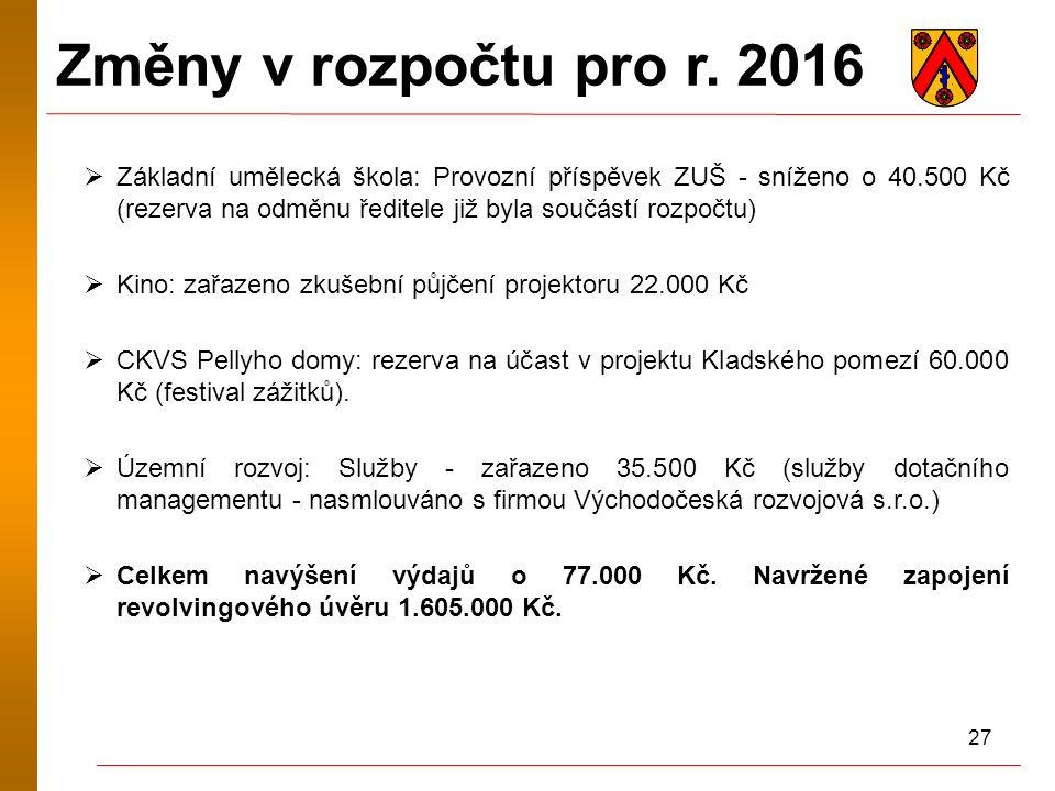 27 Změny v rozpočtu pro r. 2016  Základní umělecká škola: Provozní příspěvek ZUŠ - sníženo o 40.500 Kč (rezerva na odměnu ředitele již byla součástí