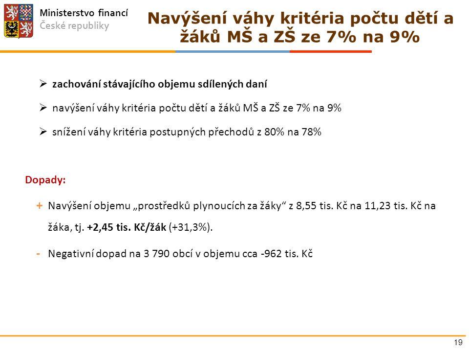"""Ministerstvo financí České republiky Navýšení váhy kritéria počtu dětí a žáků MŠ a ZŠ ze 7% na 9% 19  zachování stávajícího objemu sdílených daní  navýšení váhy kritéria počtu dětí a žáků MŠ a ZŠ ze 7% na 9%  snížení váhy kritéria postupných přechodů z 80% na 78% Dopady: + Navýšení objemu """"prostředků plynoucích za žáky z 8,55 tis."""