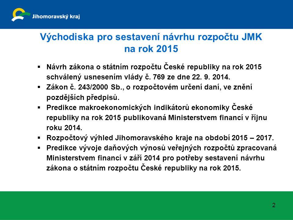 2 Východiska pro sestavení návrhu rozpočtu JMK na rok 2015  Návrh zákona o státním rozpočtu České republiky na rok 2015 schválený usnesením vlády č.