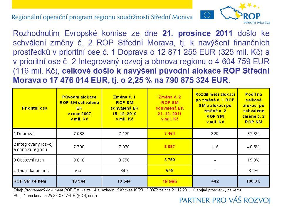 Výzvy, kde žadatelem bude obec/město Výbor Regionální rady ROP Střední Morava na svém jednání dne 17.