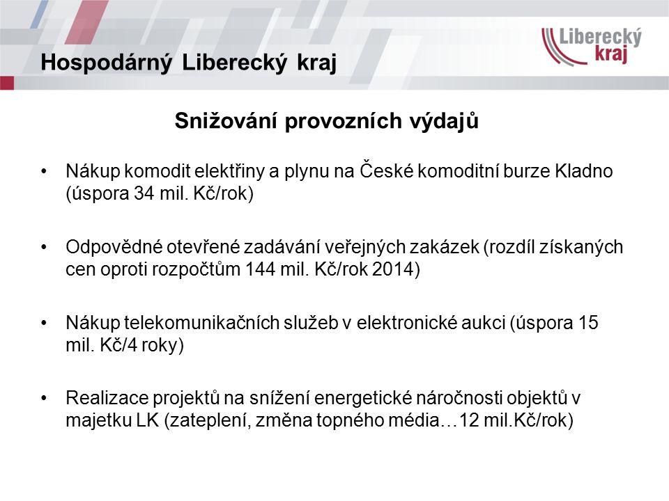 Hospodárný Liberecký kraj Snižování provozních výdajů Nákup komodit elektřiny a plynu na České komoditní burze Kladno (úspora 34 mil.