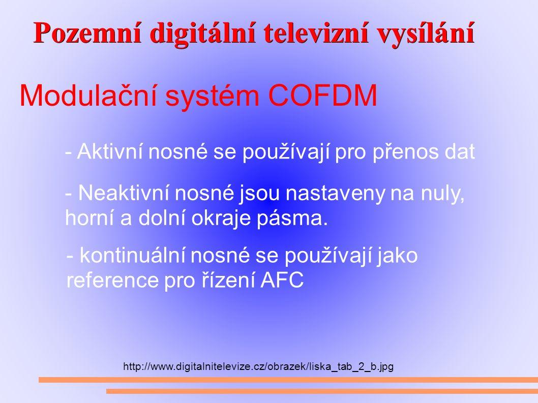 Pozemní digitální televizní vysílání Pozemní digitální televizní vysílání Modulační systém COFDM http://www.digitalnitelevize.cz/obrazek/liska_tab_2_b.jpg - Aktivní nosné se používají pro přenos dat - Neaktivní nosné jsou nastaveny na nuly, horní a dolní okraje pásma.