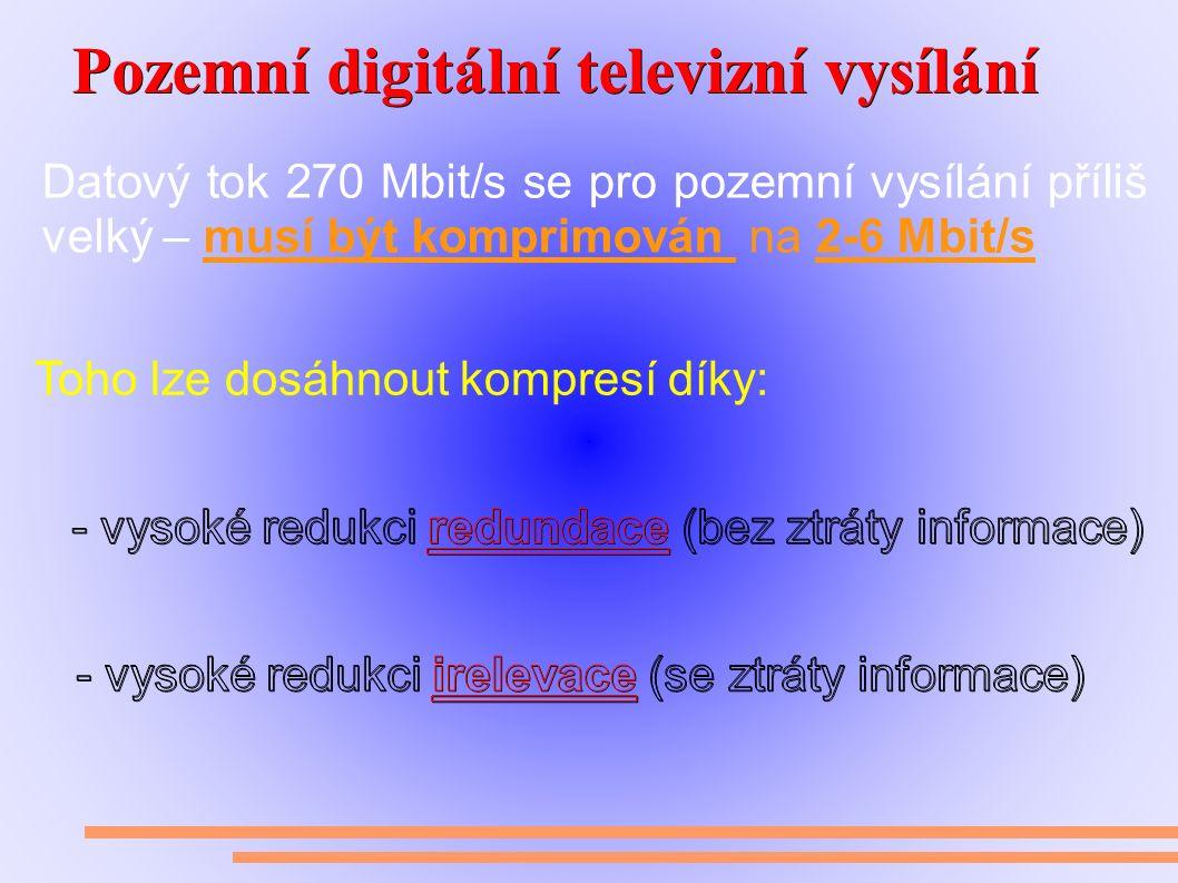 Pozemní digitální televizní vysílání Pozemní digitální televizní vysílání Datový tok 270 Mbit/s se pro pozemní vysílání příliš velký – musí být komprimován na 2-6 Mbit/s Toho lze dosáhnout kompresí díky: