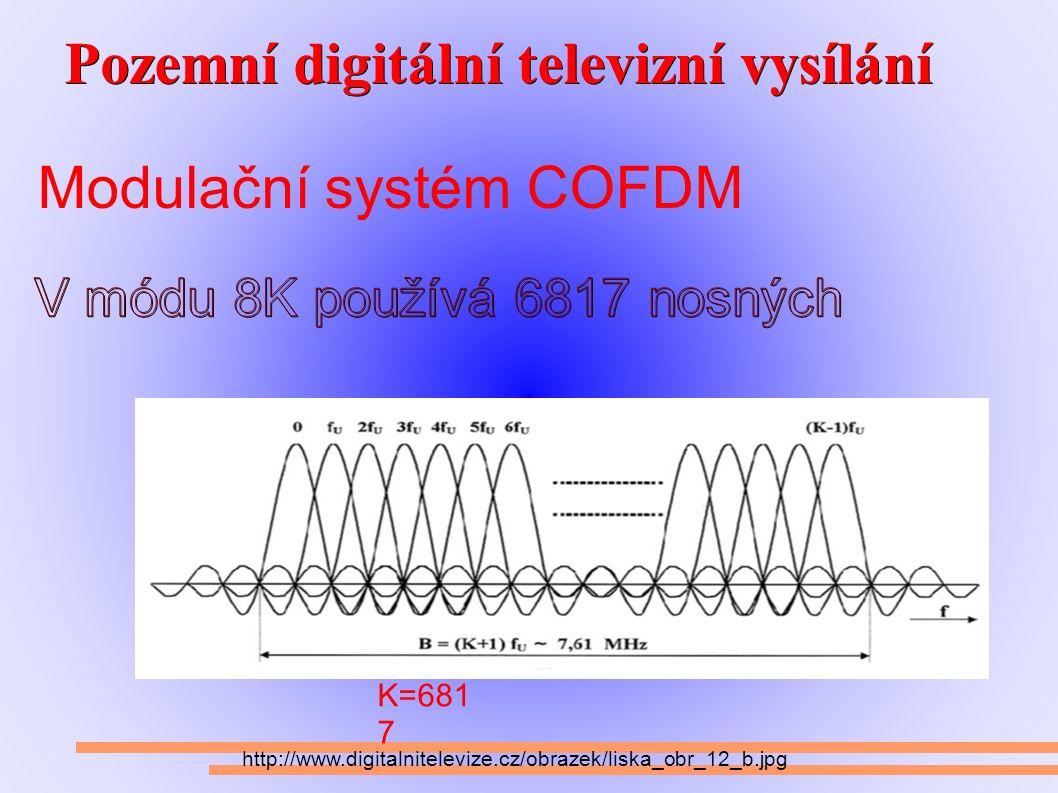 Pozemní digitální televizní vysílání Pozemní digitální televizní vysílání Modulační systém COFDM http://www.digitalnitelevize.cz/obrazek/liska_obr_12_b.jpg K=681 7