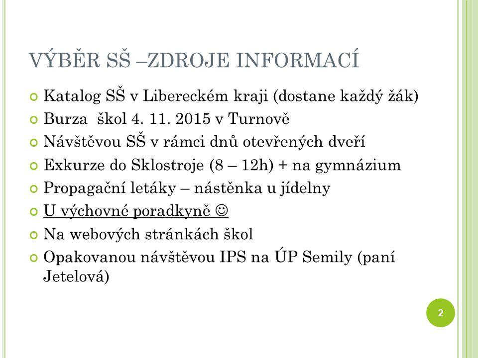 VÝBĚR SŠ –ZDROJE INFORMACÍ Katalog SŠ v Libereckém kraji (dostane každý žák) Burza škol 4.