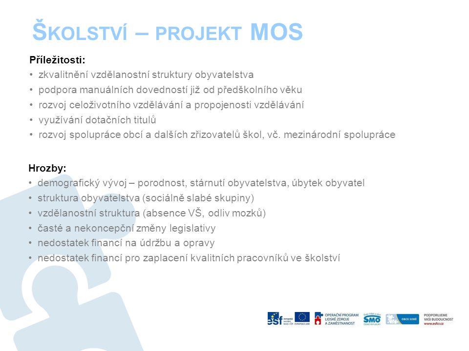 Š KOLSTVÍ – PROJEKT MOS Příležitosti: zkvalitnění vzdělanostní struktury obyvatelstva podpora manuálních dovedností již od předškolního věku rozvoj ce