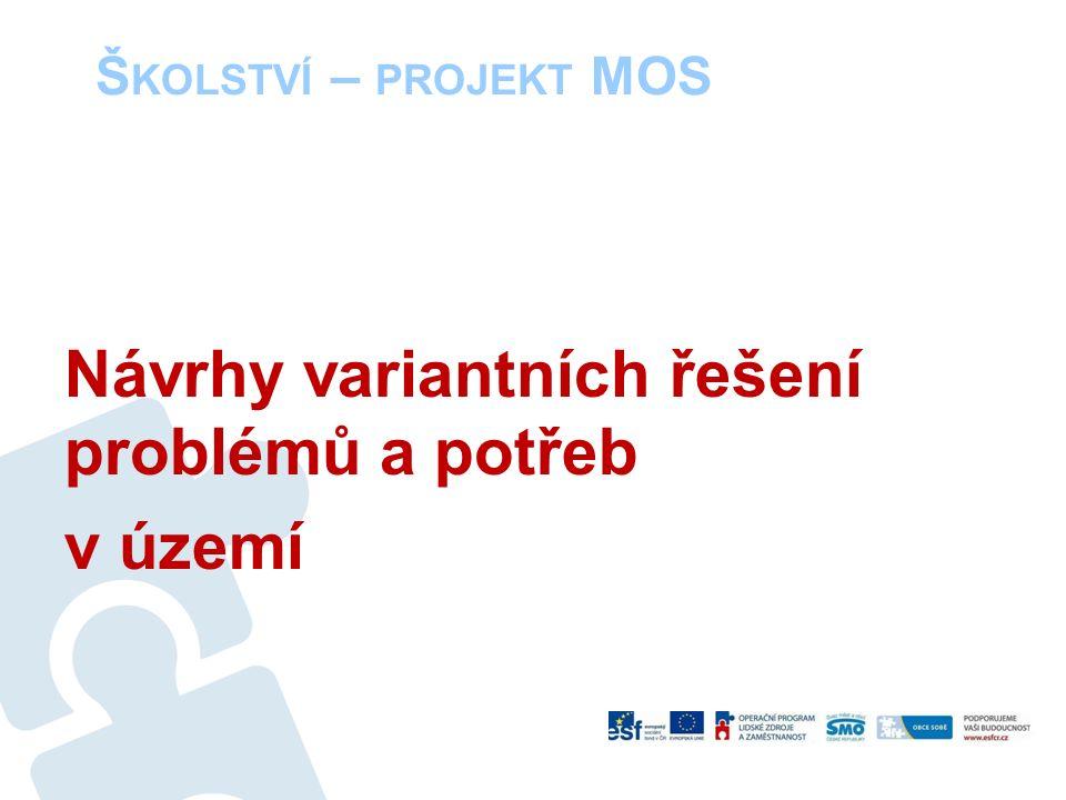Š KOLSTVÍ – PROJEKT MOS Návrhy variantních řešení problémů a potřeb v území