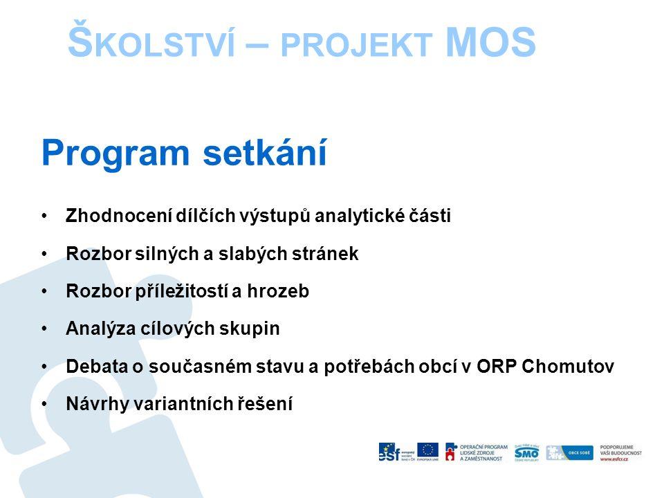 Program setkání Zhodnocení dílčích výstupů analytické části Rozbor silných a slabých stránek Rozbor příležitostí a hrozeb Analýza cílových skupin Deba