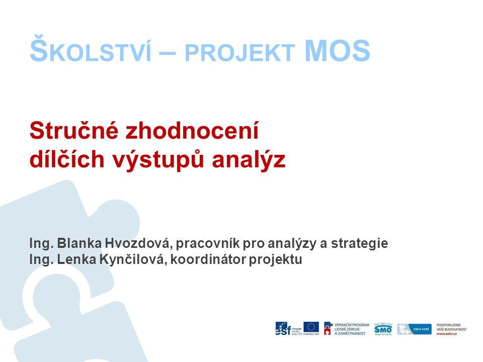 Stručné zhodnocení dílčích výstupů analýz Ing. Blanka Hvozdová, pracovník pro analýzy a strategie Ing. Lenka Kynčilová, koordinátor projektu