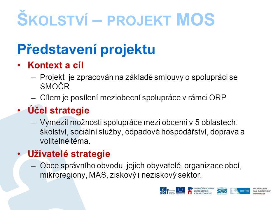 Š KOLSTVÍ – PROJEKT MOS Představení projektu Kontext a cíl –Projekt je zpracován na základě smlouvy o spolupráci se SMOČR. –Cílem je posílení meziobec