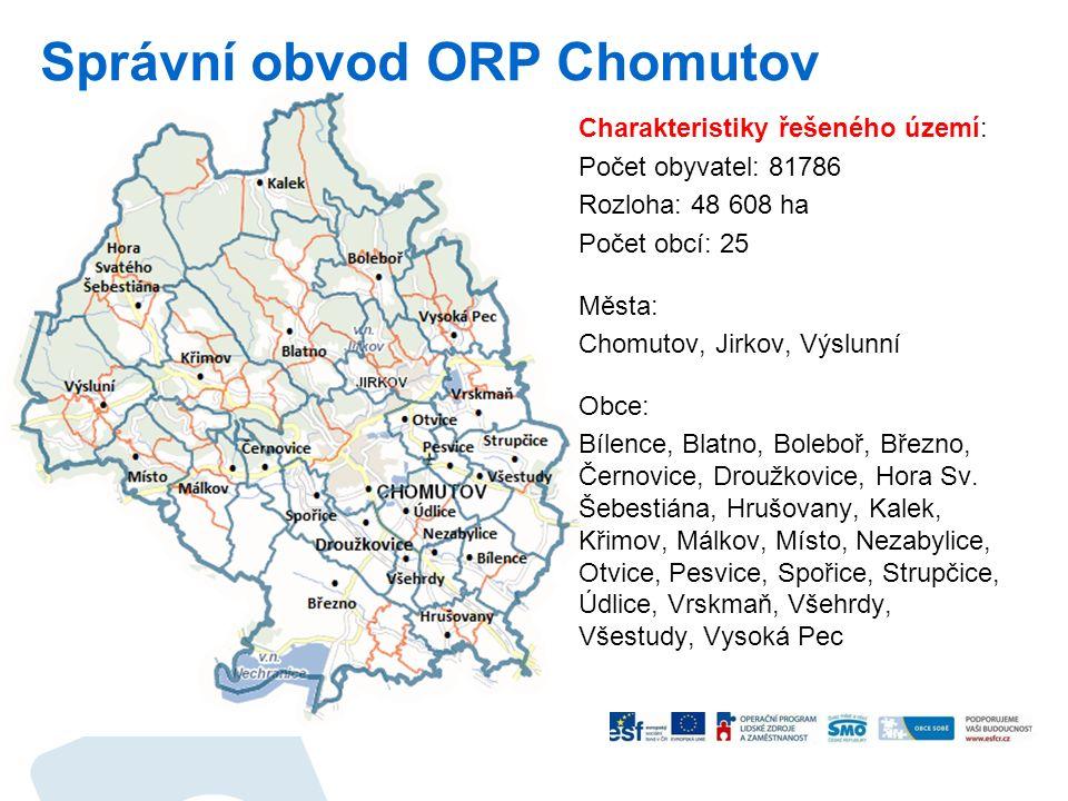 Správní obvod ORP Chomutov Charakteristiky řešeného území: Počet obyvatel: 81786 Rozloha: 48 608 ha Počet obcí: 25 Města: Chomutov, Jirkov, Výslunní O