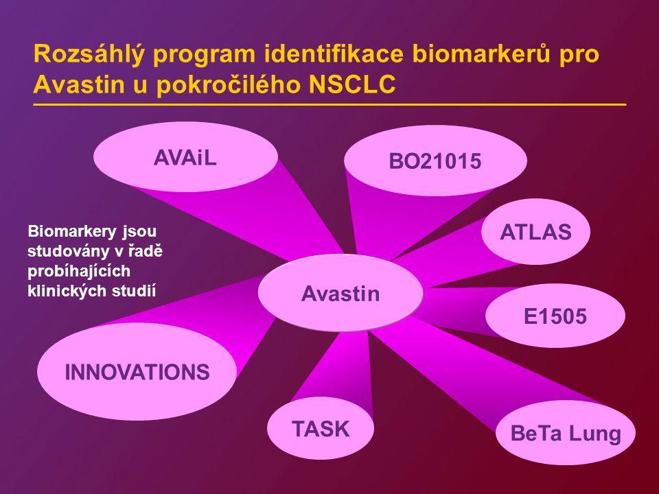 Rozsáhlý program identifikace biomarkerů pro Avastin u pokročilého NSCLC BeTa Lung ATLAS INNOVATIONS BO21015 Avastin TASK AVAiL Biomarkery jsou studov