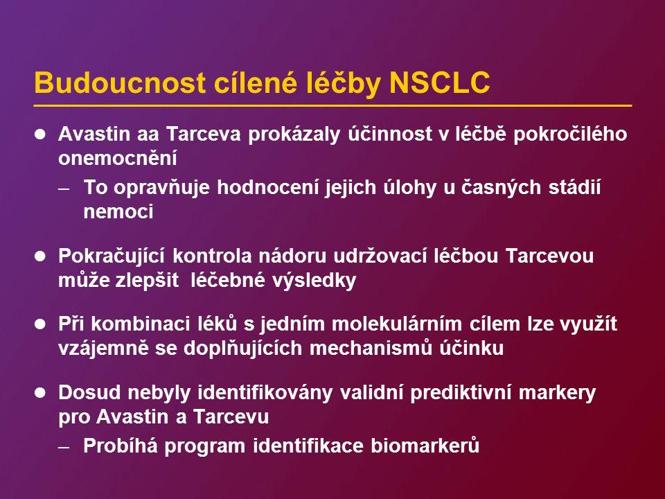 Budoucnost cílené léčby NSCLC Avastin aa Tarceva prokázaly účinnost v léčbě pokročilého onemocnění –To opravňuje hodnocení jejich úlohy u časných stád