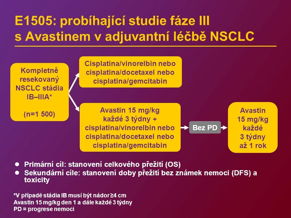 Bez PD E1505: probíhající studie fáze III s Avastinem v adjuvantní léčbě NSCLC Primární cíl: stanovení celkového přežití (OS) Sekundární cíle: stanove