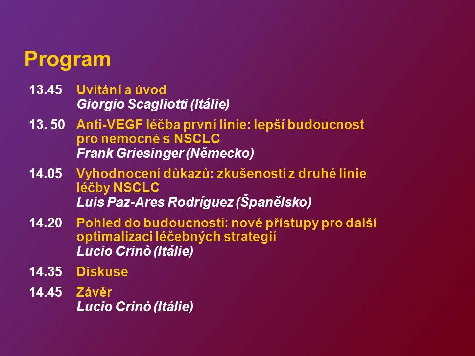 Program 13.45 Uvítání a úvod Giorgio Scagliotti (Itálie) 13.