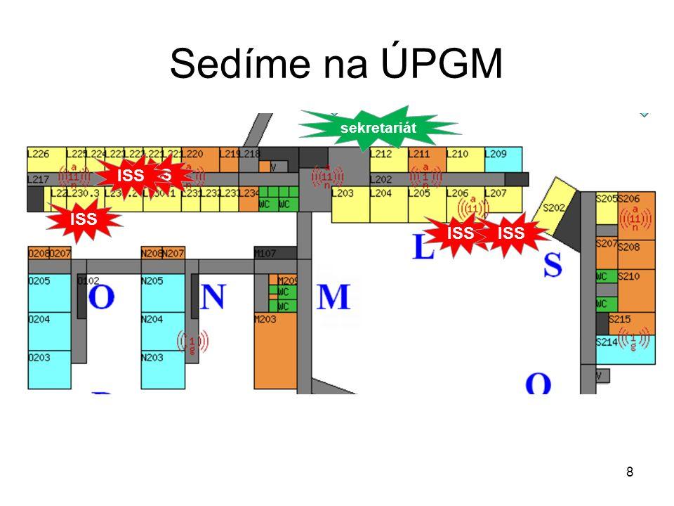 Sedíme na ÚPGM 8 ISS sekretariát
