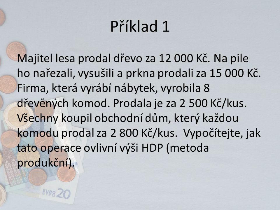 Příklad 1 Majitel lesa prodal dřevo za 12 000 Kč.