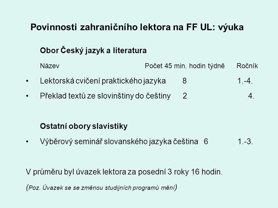 Povinnosti zahraničního lektora na FF UL: výuka Obor Český jazyk a literatura Název Počet 45 min.