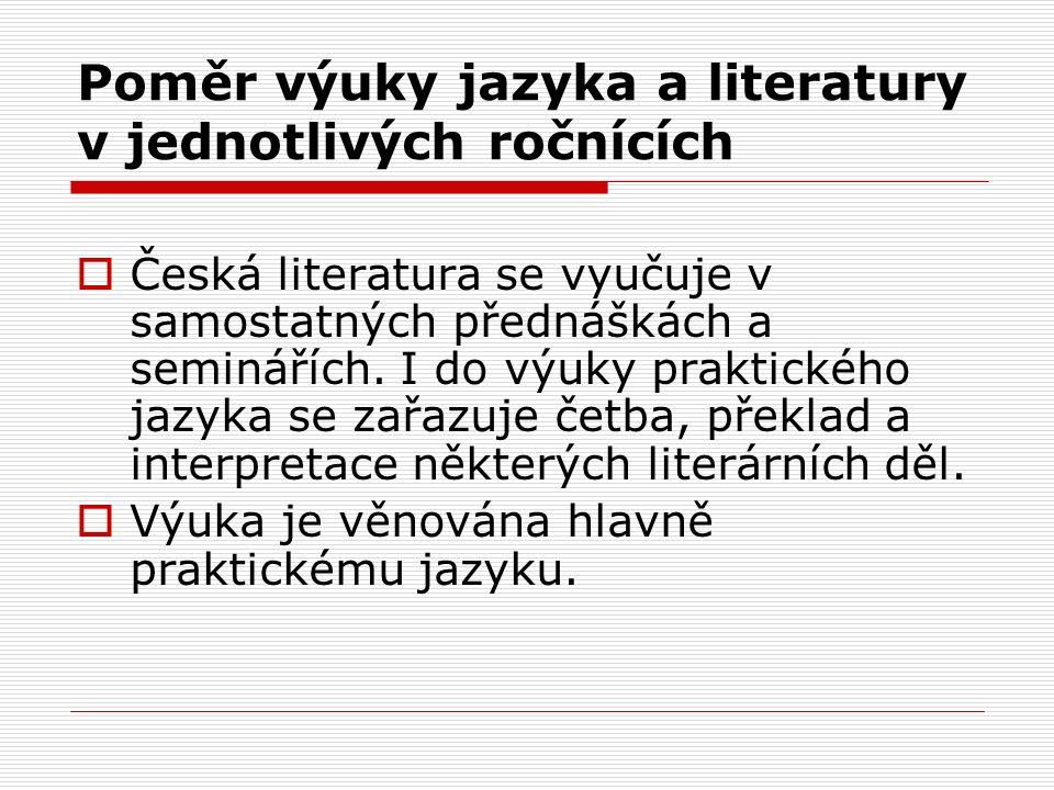 Poměr výuky jazyka a literatury v jednotlivých ročnících  Česká literatura se vyučuje v samostatných přednáškách a seminářích. I do výuky praktického