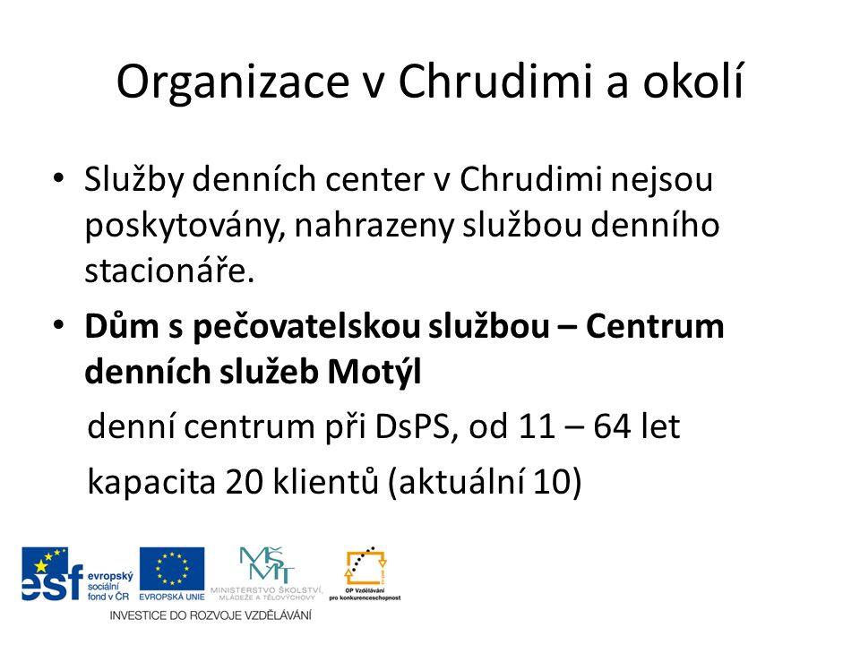 Organizace v Chrudimi a okolí Služby denních center v Chrudimi nejsou poskytovány, nahrazeny službou denního stacionáře.