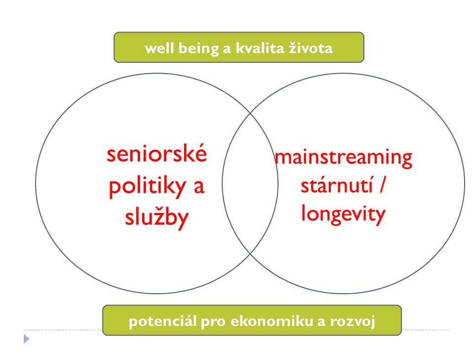 seniorské politiky a služby mainstreaming stárnutí / longevity well being a kvalita života potenciál pro ekonomiku a rozvoj