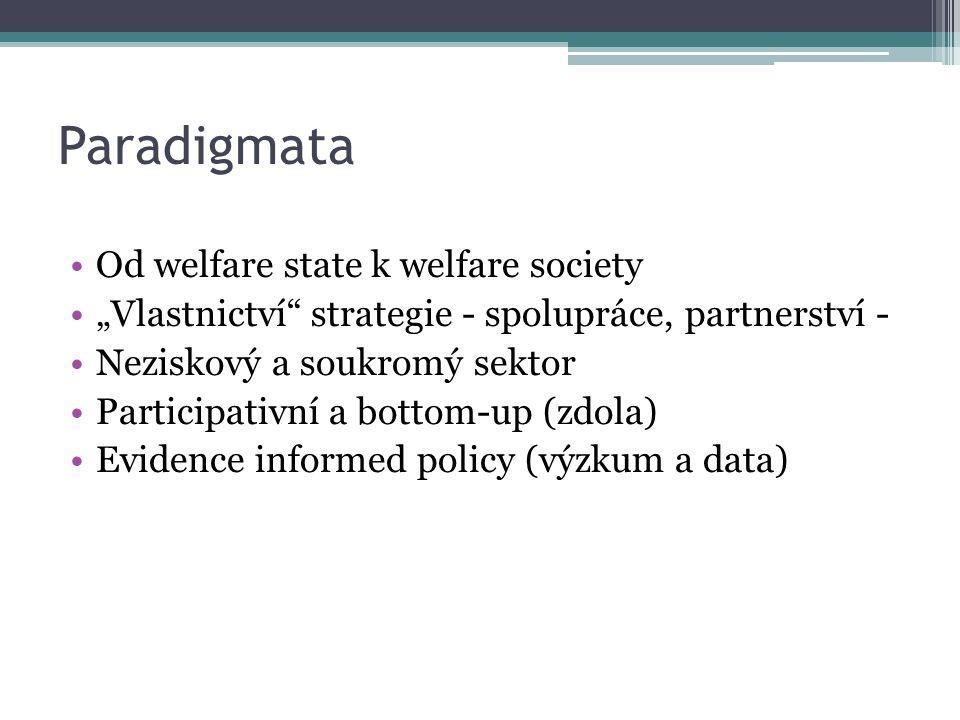 """Paradigmata Od welfare state k welfare society """"Vlastnictví strategie - spolupráce, partnerství - Neziskový a soukromý sektor Participativní a bottom-up (zdola) Evidence informed policy (výzkum a data)"""
