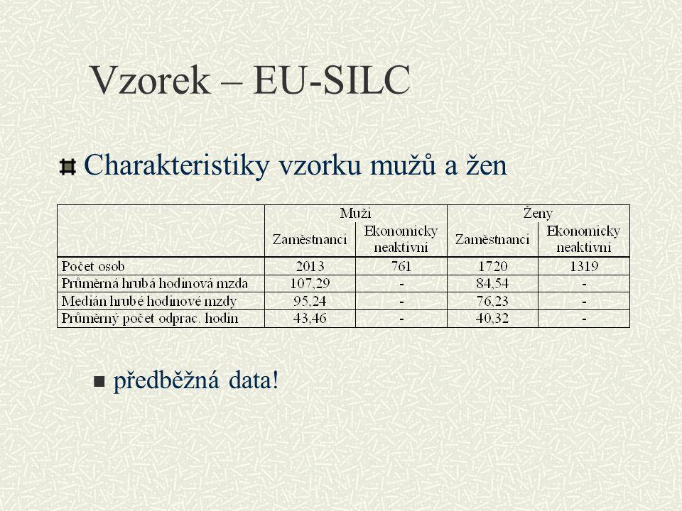 Vzorek – EU-SILC Charakteristiky vzorku mužů a žen předběžná data!