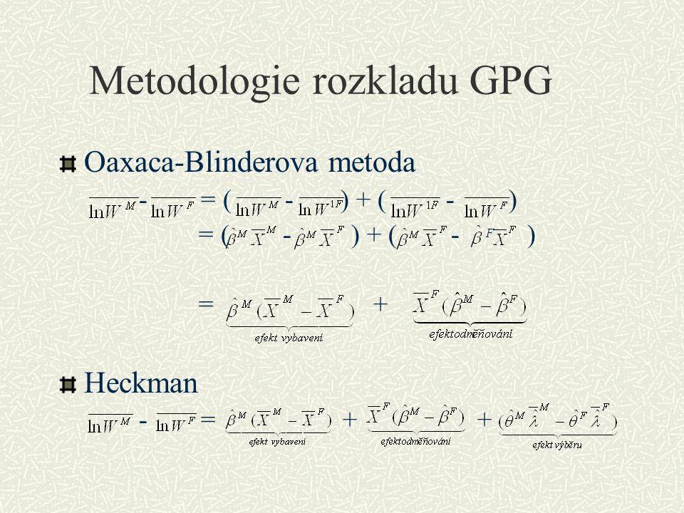 Metodologie rozkladu GPG Oaxaca-Blinderova metoda - = ( - ) + ( - ) = ( - ) + ( - F ) = + Heckman - = + +