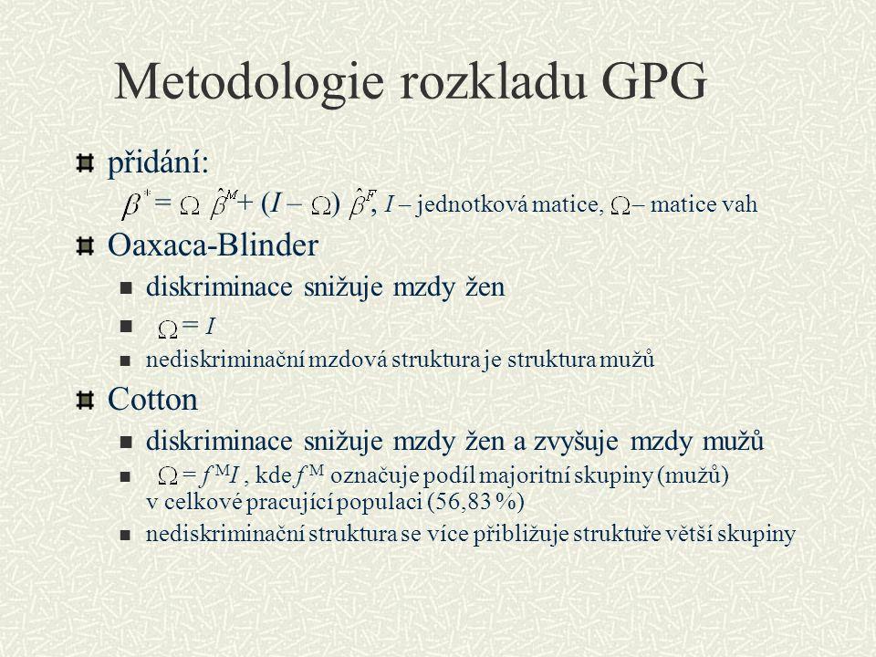 Metodologie rozkladu GPG přidání: = + (I – ), I – jednotková matice, – matice vah Oaxaca-Blinder diskriminace snižuje mzdy žen = I nediskriminační mzd