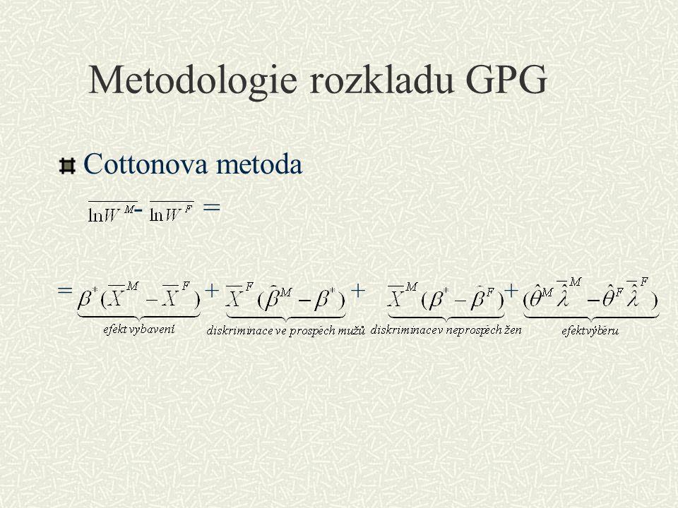 Metodologie rozkladu GPG Cottonova metoda - = = + + +