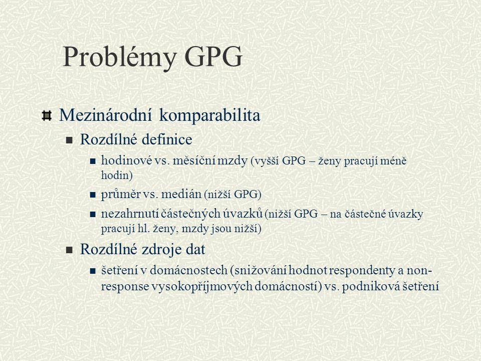 Problémy GPG Mezinárodní komparabilita Rozdílné definice hodinové vs. měsíční mzdy (vyšší GPG – ženy pracují méně hodin) průměr vs. medián (nižší GPG)