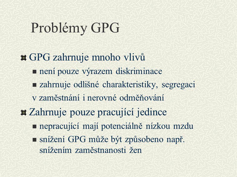 Problémy GPG GPG zahrnuje mnoho vlivů není pouze výrazem diskriminace zahrnuje odlišné charakteristiky, segregaci v zaměstnání i nerovné odměňování Zahrnuje pouze pracující jedince nepracující mají potenciálně nízkou mzdu snížení GPG může být způsobeno např.