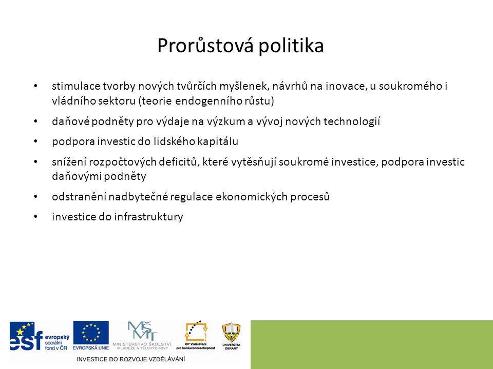 Prorůstová politika stimulace tvorby nových tvůrčích myšlenek, návrhů na inovace, u soukromého i vládního sektoru (teorie endogenního růstu) daňové po
