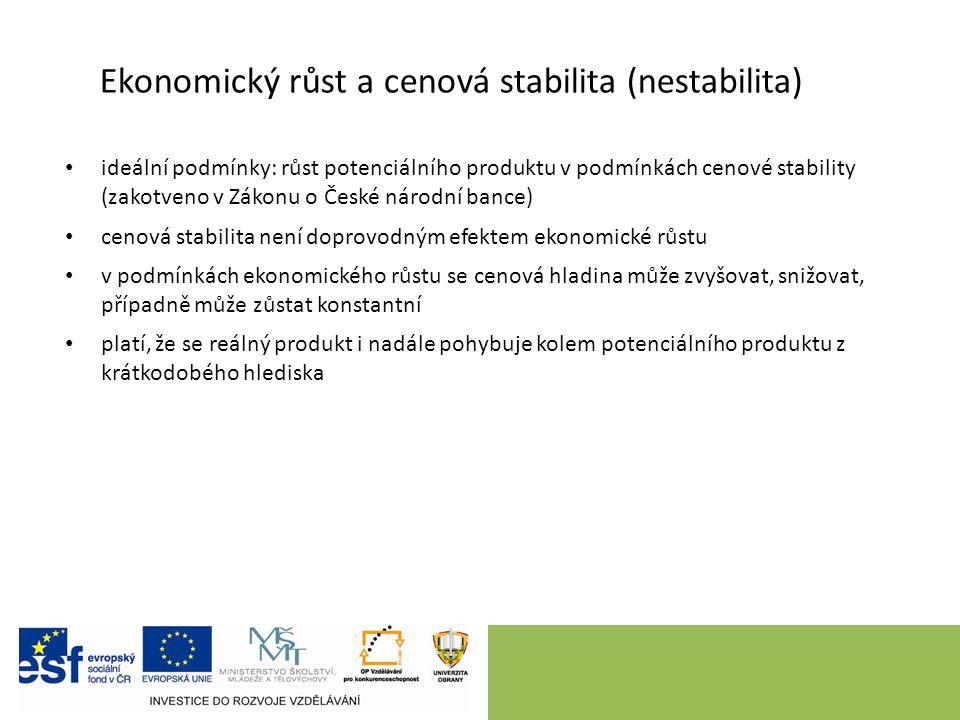 Ekonomický růst a cenová stabilita (nestabilita) ideální podmínky: růst potenciálního produktu v podmínkách cenové stability (zakotveno v Zákonu o České národní bance) cenová stabilita není doprovodným efektem ekonomické růstu v podmínkách ekonomického růstu se cenová hladina může zvyšovat, snižovat, případně může zůstat konstantní platí, že se reálný produkt i nadále pohybuje kolem potenciálního produktu z krátkodobého hlediska