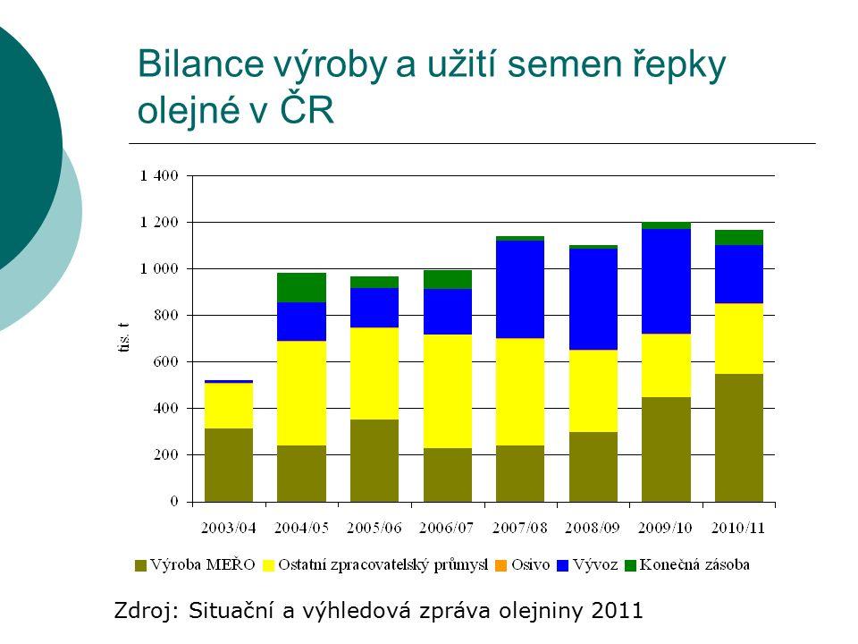 Bilance výroby a užití semen řepky olejné v ČR Zdroj: Situační a výhledová zpráva olejniny 2011