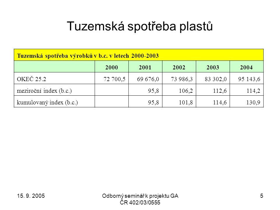 15. 9. 2005Odborný seminář k projektu GA ČR 402/03/0555 16