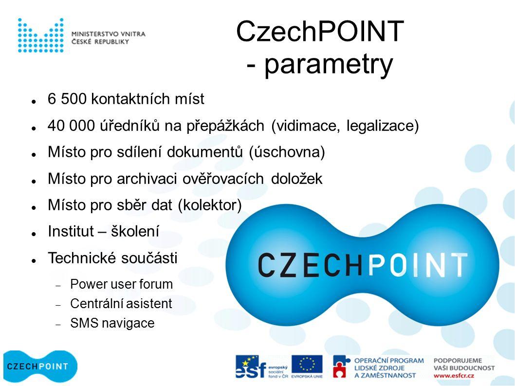 CzechPOINT - varianty CzechPOINT Asistovaná místa - výpis Výpis z RT Výpis z registru ridičů Výpis z katastru Výpis z OR a insolvenčního reg.