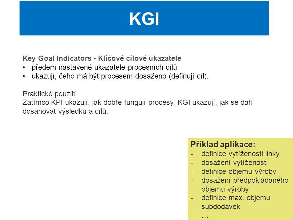 Key Goal Indicators - Klíčové cílové ukazatele předem nastavené ukazatele procesních cílů ukazují, čeho má být procesem dosaženo (definují cíl).