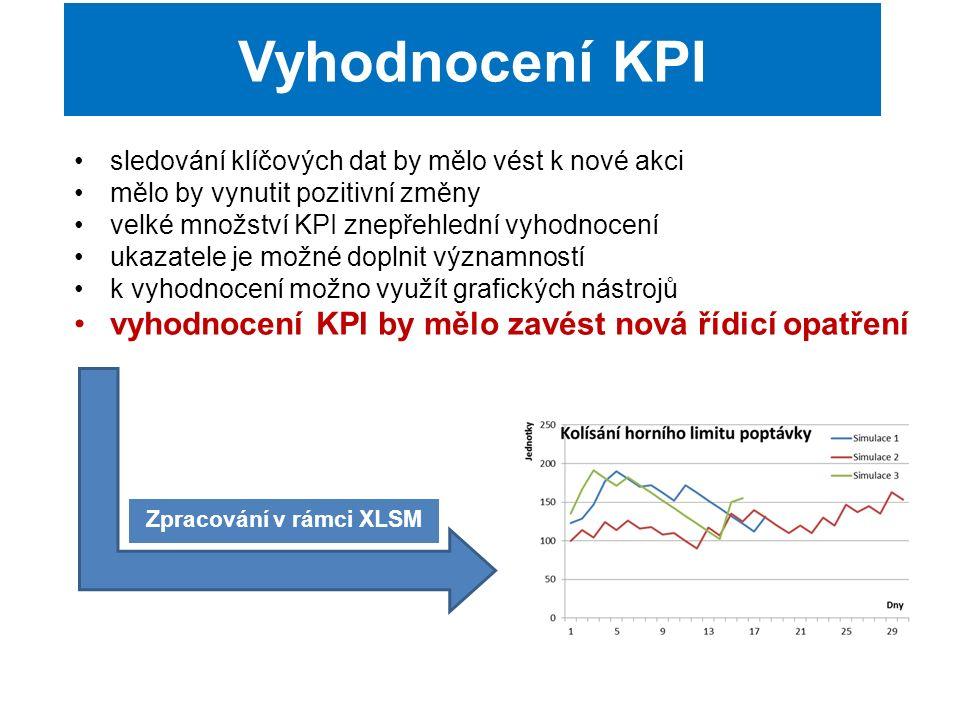 sledování klíčových dat by mělo vést k nové akci mělo by vynutit pozitivní změny velké množství KPI znepřehlední vyhodnocení ukazatele je možné doplnit významností k vyhodnocení možno využít grafických nástrojů vyhodnocení KPI by mělo zavést nová řídicí opatření Vyhodnocení KPI Zpracování v rámci XLSM
