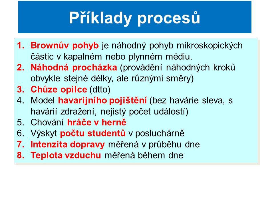 1.Brownův pohyb je náhodný pohyb mikroskopických částic v kapalném nebo plynném médiu.