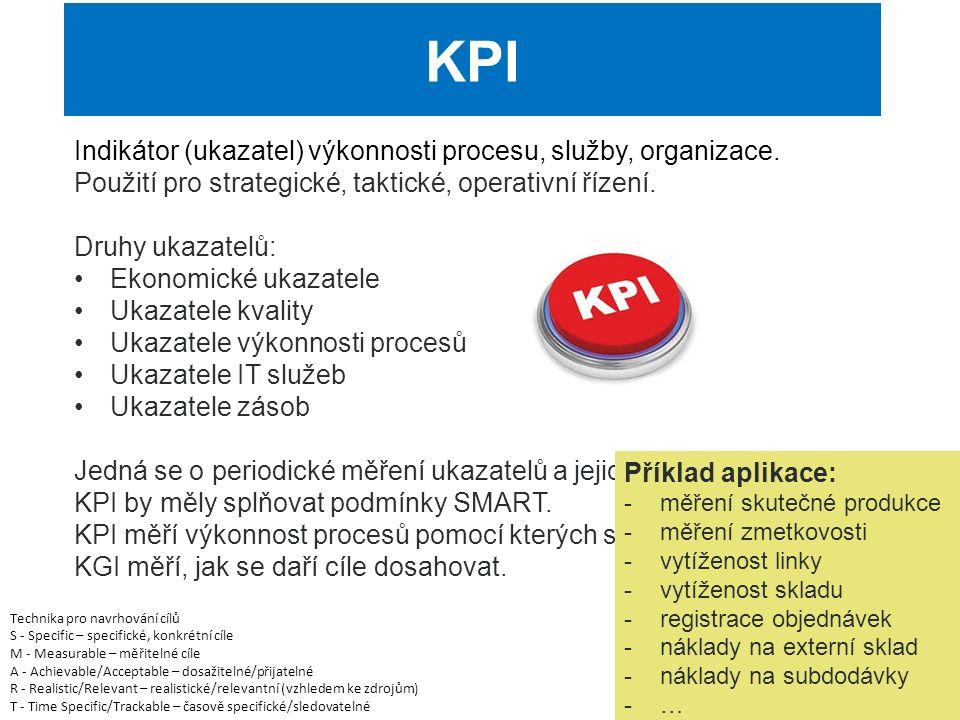Indikátor (ukazatel) výkonnosti procesu, služby, organizace.