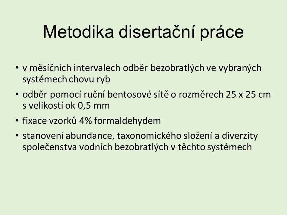 Metodika disertační práce v měsíčních intervalech odběr bezobratlých ve vybraných systémech chovu ryb odběr pomocí ruční bentosové sítě o rozměrech 25 x 25 cm s velikostí ok 0,5 mm fixace vzorků 4% formaldehydem stanovení abundance, taxonomického složení a diverzity společenstva vodních bezobratlých v těchto systémech