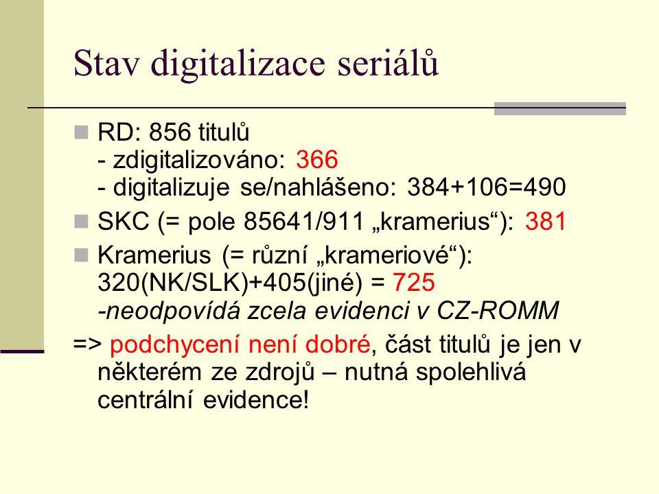 """Stav digitalizace seriálů RD: 856 titulů - zdigitalizováno: 366 - digitalizuje se/nahlášeno: 384+106=490 SKC (= pole 85641/911 """"kramerius""""): 381 Krame"""