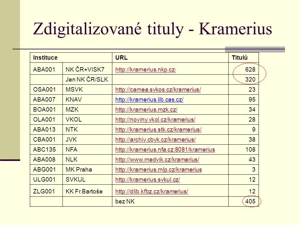 Zdigitalizované tituly - Kramerius InstituceURLTitulů ABA001NK ČR+VISK7http://kramerius.nkp.cz / 628 Jen NK ČR/SLK 320 OSA001MSVKhttp://camea.svkos.cz/kramerius/23 ABA007KNAVhttp://kramerius.lib.cas.cz/95 BOA001MZKhttp://kramerius.mzk.cz/34 OLA001VKOLhttp://noviny.vkol.cz/kramerius/28 ABA013NTKhttp://kramerius.stk.cz/kramerius/9 CBA001JVKhttp://archiv.cbvk.cz/kramerius/38 ABC135NFAhttp://kramerius.nfa.cz:8081/kramerius108 ABA008NLKhttp://www.medvik.cz/kramerius/43 ABG001MK Prahahttp://kramerius.mlp.cz/kramerius3 ULG001SVKULhttp://kramerius.svkul.cz/12 ZLG001KK Fr.Bartošehttp://dlib.kfbz.cz/kramerius/12 bez NK405