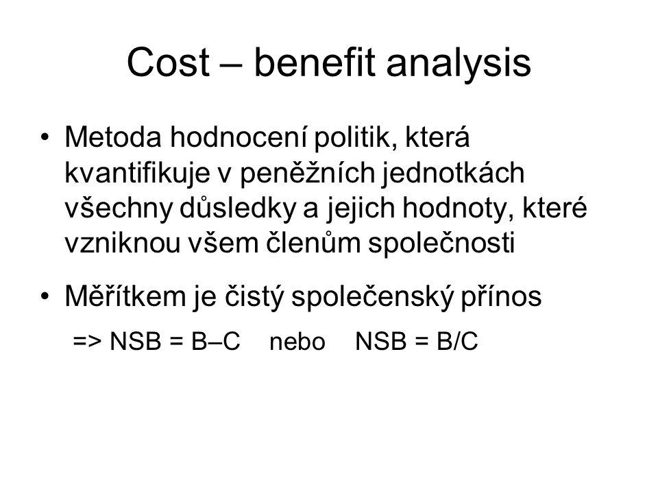 Cost – benefit analysis Metoda hodnocení politik, která kvantifikuje v peněžních jednotkách všechny důsledky a jejich hodnoty, které vzniknou všem členům společnosti Měřítkem je čistý společenský přínos => NSB = B–C nebo NSB = B/C