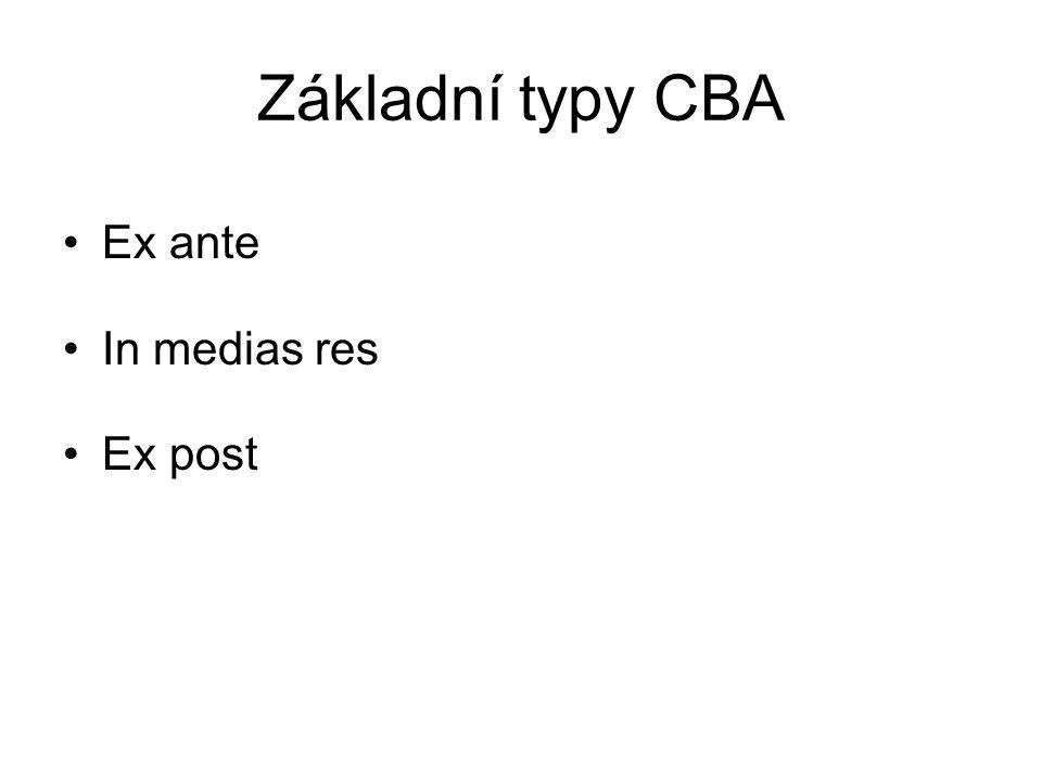 Základní typy CBA Ex ante In medias res Ex post