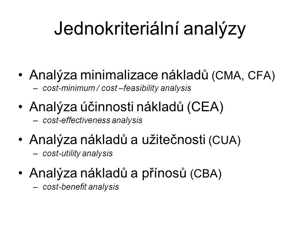 Jednokriteriální analýzy Analýza minimalizace nákladů (CMA, CFA) –cost-minimum / cost –feasibility analysis Analýza účinnosti nákladů (CEA) –cost-effectiveness analysis Analýza nákladů a užitečnosti (CUA) –cost-utility analysis Analýza nákladů a přínosů (CBA) –cost-benefit analysis