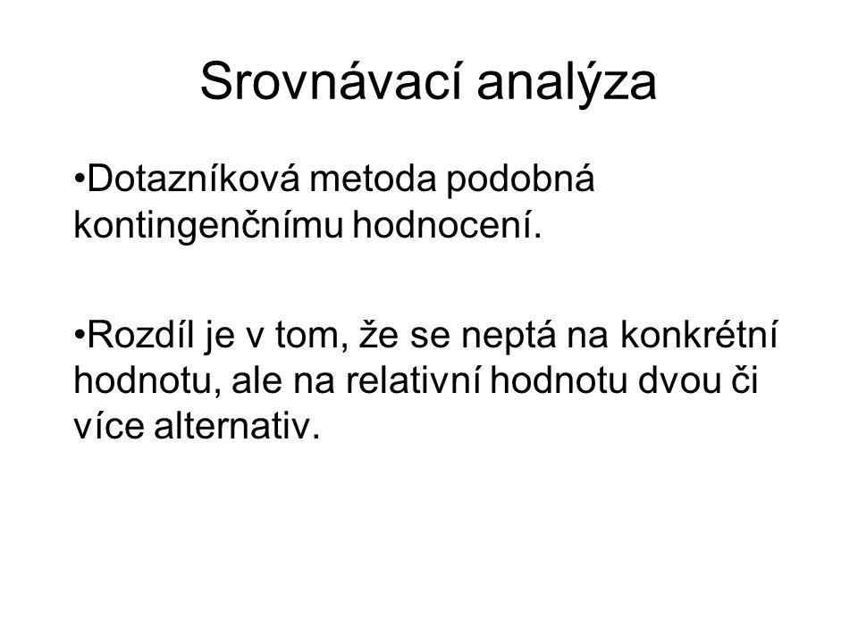 Srovnávací analýza Dotazníková metoda podobná kontingenčnímu hodnocení.